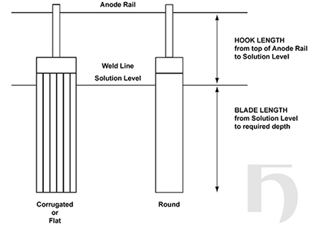 Chrome plating anode sketch