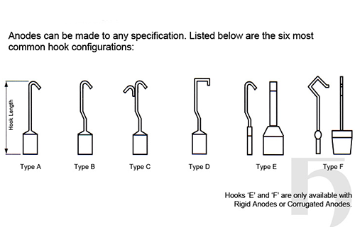 Chrome plating anode hook types